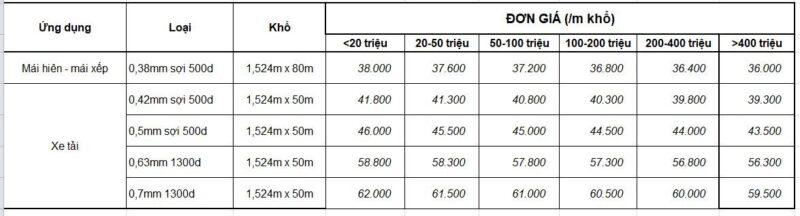 Bảng giá Bạt Taya 2020