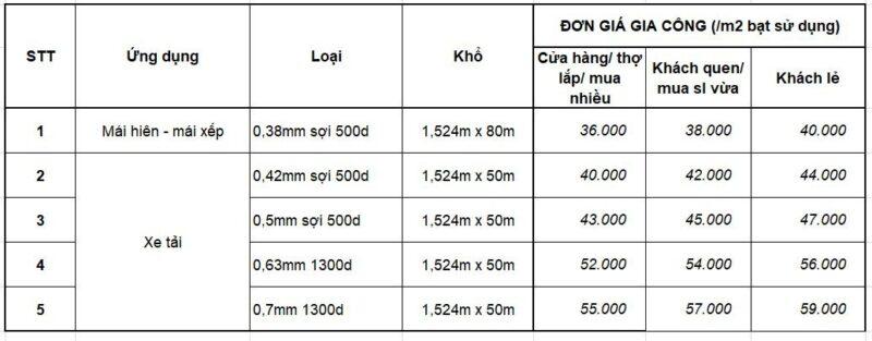 Bảng giá gia công Bạt Taya 0.38